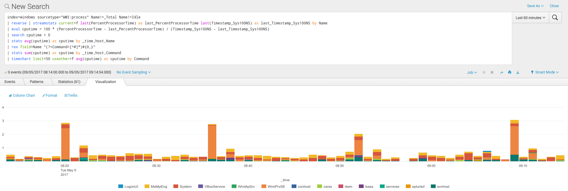 WINDOWS PERFORMANCE MONITORING TIPS WITH SPLUNK – Octamis blog
